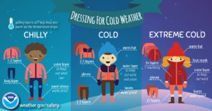 Winter Preparedness - NEK MRC @ VDH St. J Local Office of Health  | Saint Johnsbury | Vermont | United States